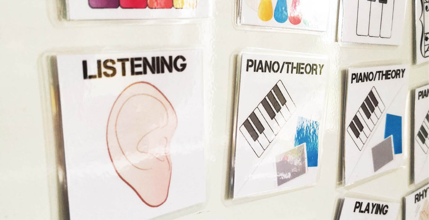 How Visual Piano Lesson Plans Can Improve Piano Student Attention