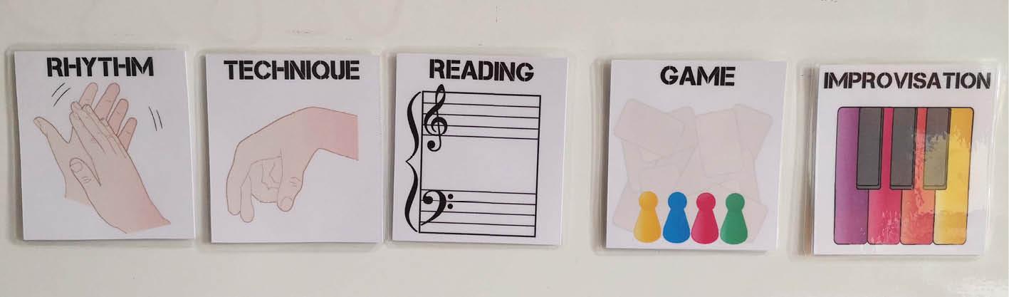 Visual piano lesson plan magnets