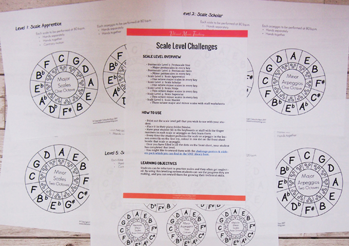 scale level challenges